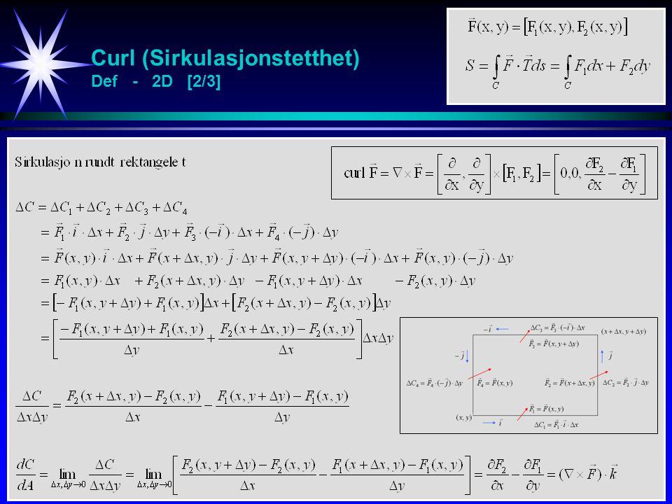 Curl (Sirkulasjonstetthet) Def - 2D [2/3]